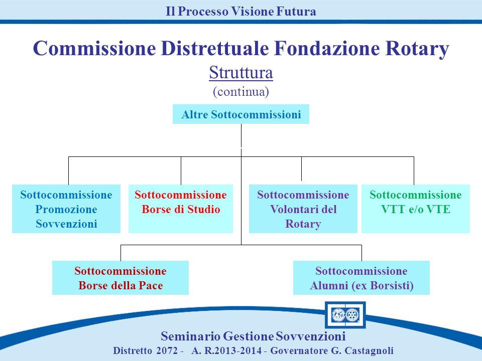La Gestione Aministrativa e Finanziaria delle Sovvenzioni (La Buona Amministrazione) Seminario Gestione Sovvenzioni Distretto 2072 - A.