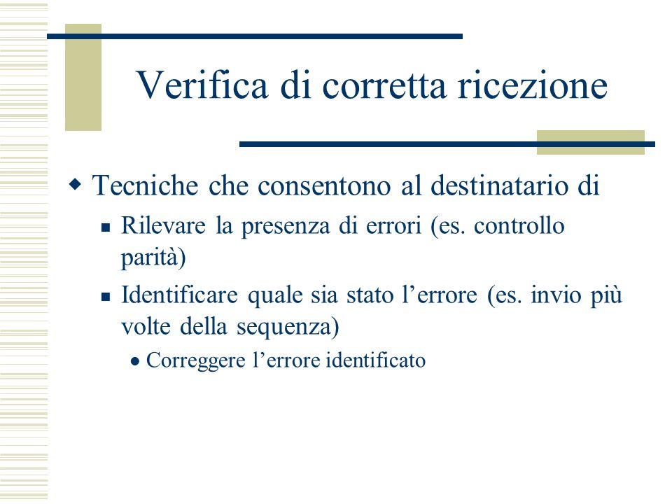 Verifica di corretta ricezione Tecniche che consentono al destinatario di Rilevare la presenza di errori (es. controllo parità) Identificare quale sia