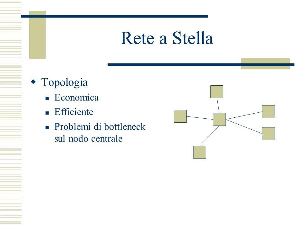 Rete a Stella Topologia Economica Efficiente Problemi di bottleneck sul nodo centrale