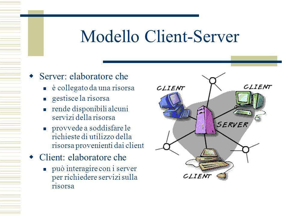 Modello Client-Server Server: elaboratore che è collegato da una risorsa gestisce la risorsa rende disponibili alcuni servizi della risorsa provvede a