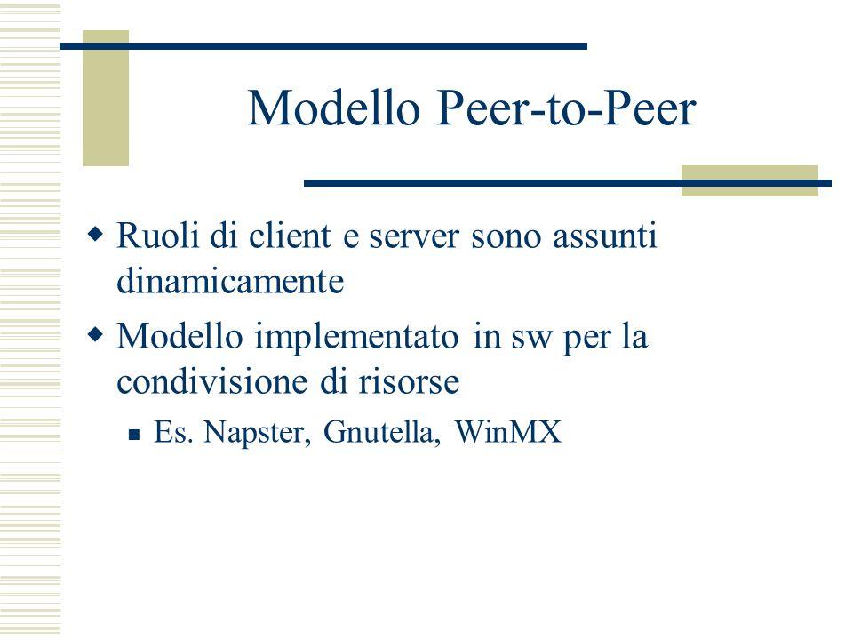 Modello Peer-to-Peer Ruoli di client e server sono assunti dinamicamente Modello implementato in sw per la condivisione di risorse Es. Napster, Gnutel