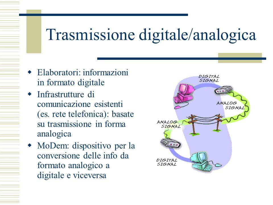 Trasmissione digitale/analogica Elaboratori: informazioni in formato digitale Infrastrutture di comunicazione esistenti (es. rete telefonica): basate