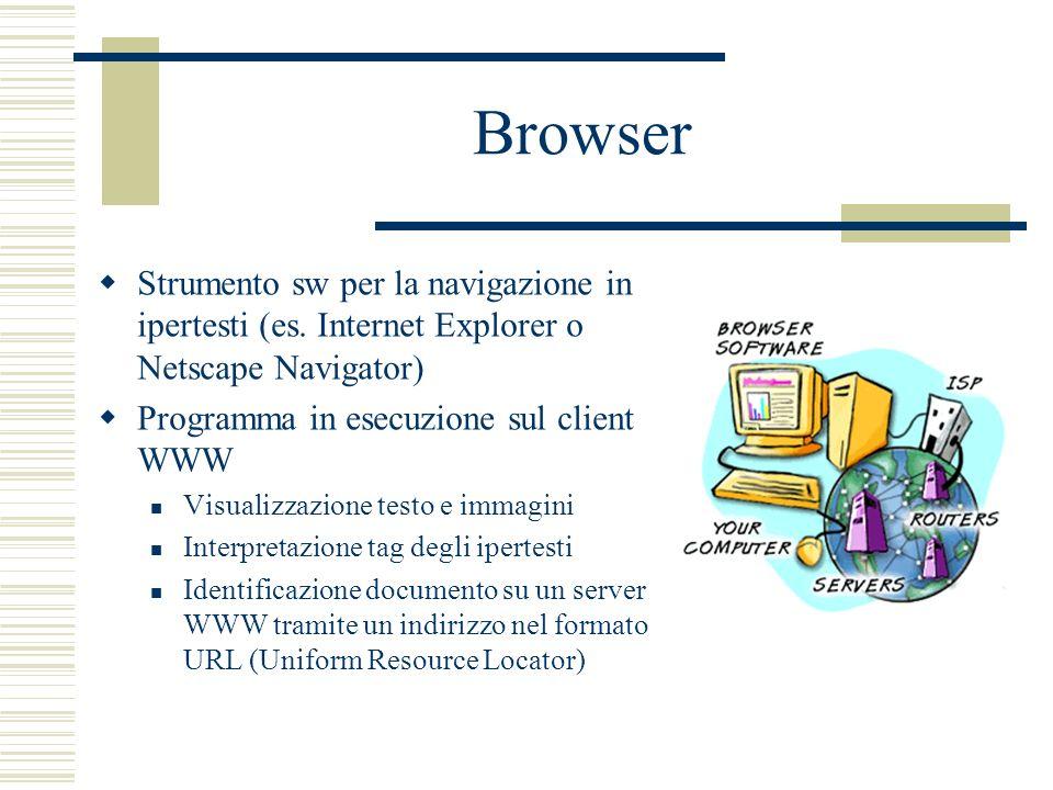 Browser Strumento sw per la navigazione in ipertesti (es. Internet Explorer o Netscape Navigator) Programma in esecuzione sul client WWW Visualizzazio
