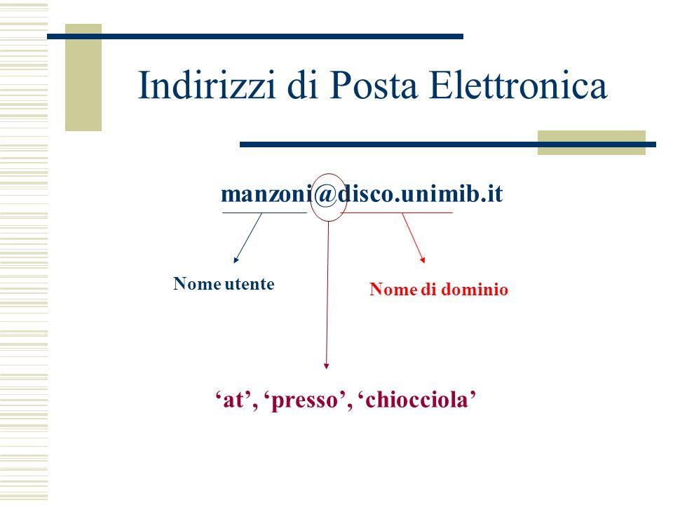 Indirizzi di Posta Elettronica manzoni@disco.unimib.it Nome utente Nome di dominio at, presso, chiocciola