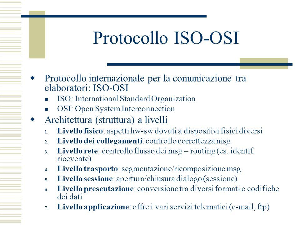 Protocollo ISO-OSI Protocollo internazionale per la comunicazione tra elaboratori: ISO-OSI ISO: International Standard Organization OSI: Open System Interconnection Architettura (struttura) a livelli 1.