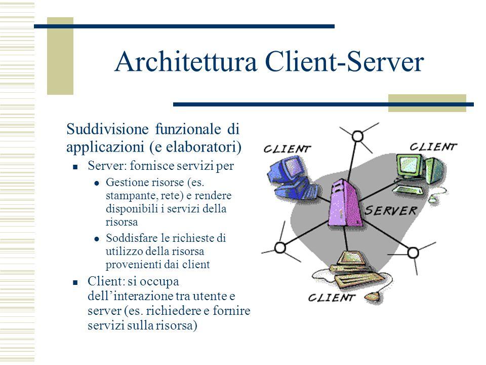 Architettura Client-Server Suddivisione funzionale di applicazioni (e elaboratori) Server: fornisce servizi per Gestione risorse (es. stampante, rete)