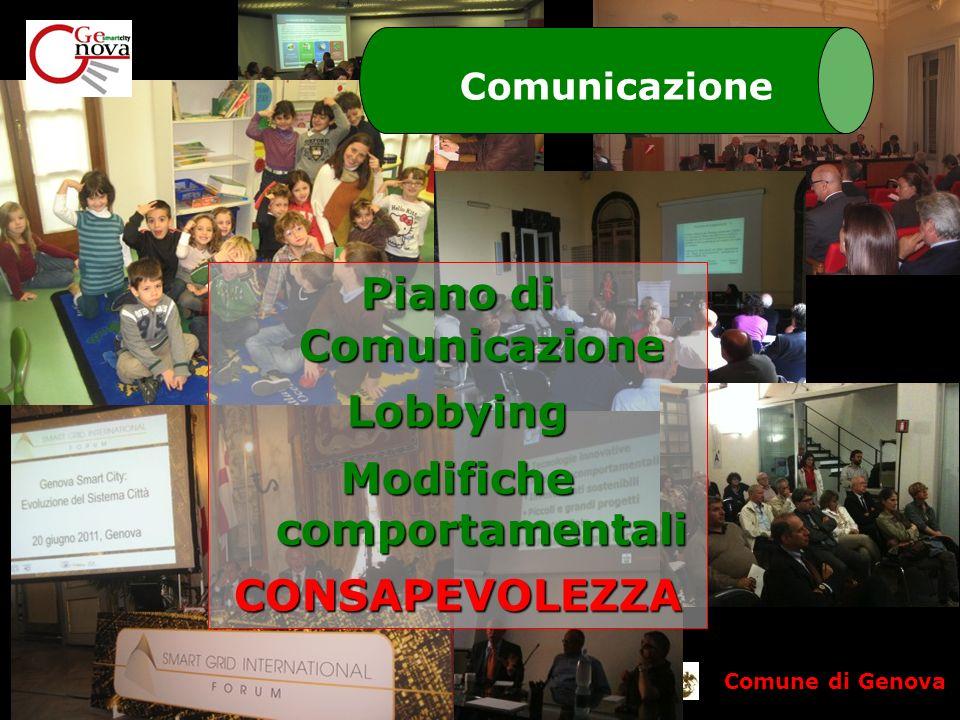 Comune di Genova Imprese & Ricerca Comune Comunicazione Piano di Comunicazione Lobbying Modifiche comportamentali CONSAPEVOLEZZA