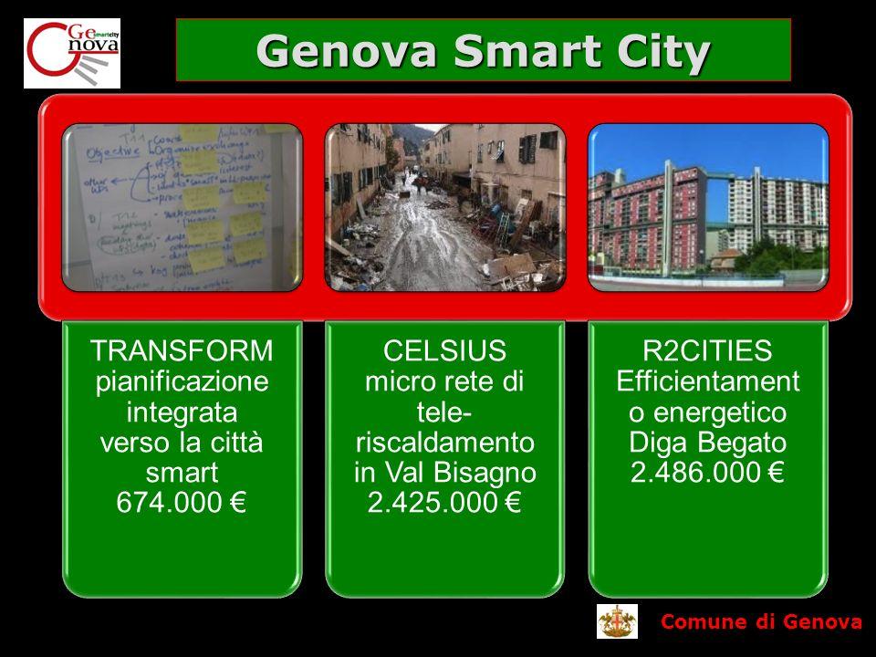Comune di Genova TRANSFORM pianificazione integrata verso la città smart 674.000 CELSIUS micro rete di tele- riscaldamento in Val Bisagno 2.425.000 R2CITIES Efficientament o energetico Diga Begato 2.486.000 Genova Smart City