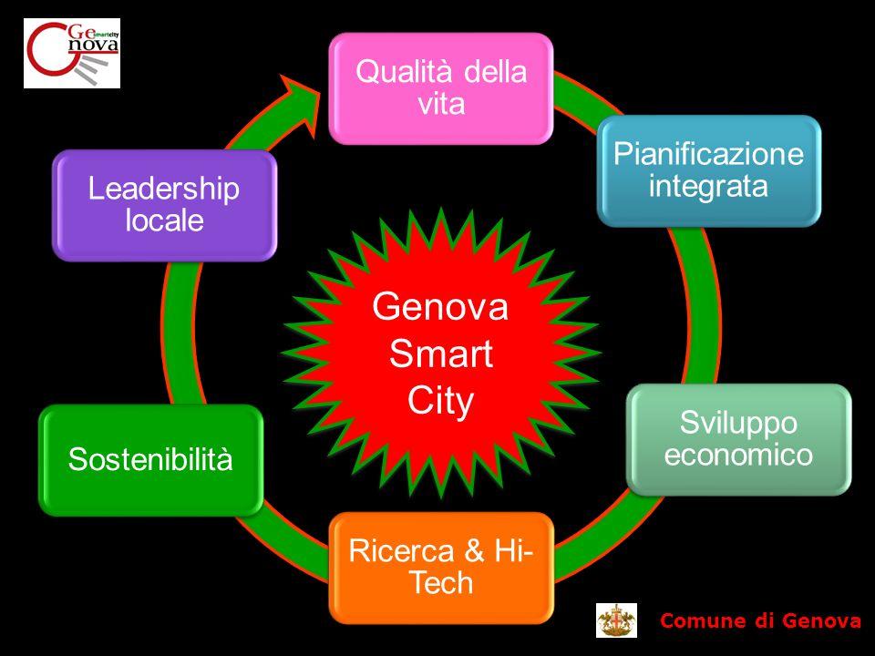 Comune di Genova Qualità della vita Pianificazion e integrata Sviluppo economico Ricerca & Hi- Tech Sostenibilità Leadership locale Genova Smart City