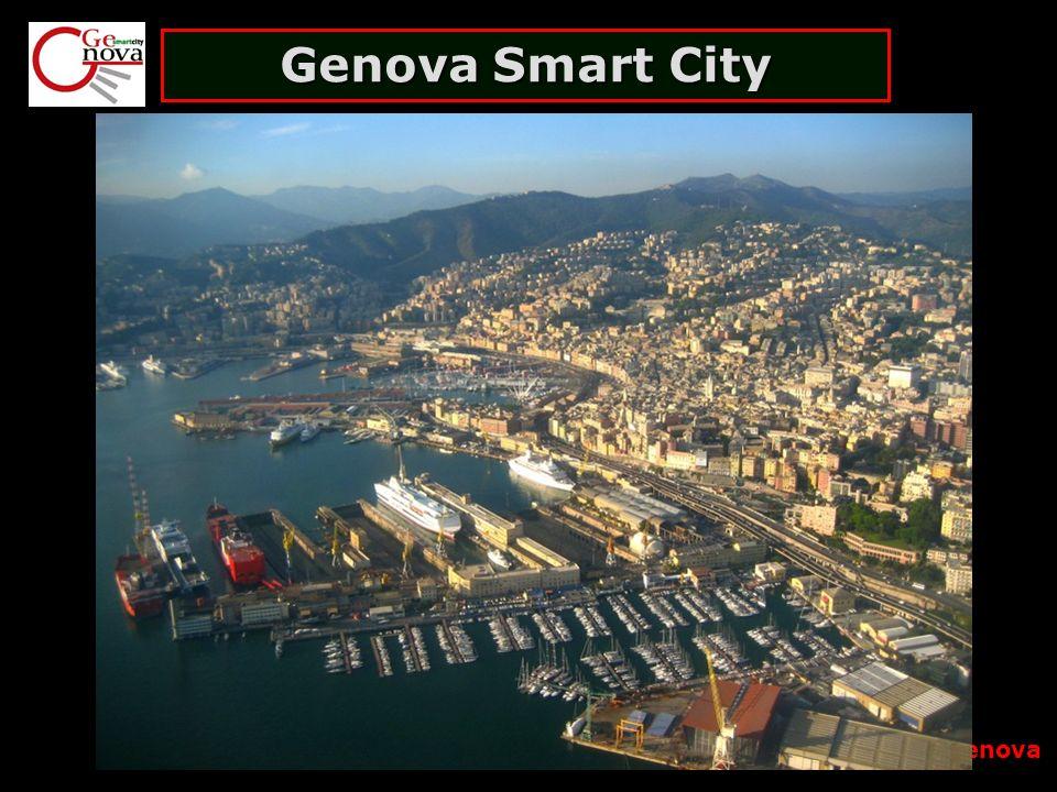 Comune di Genova Genova Smart City