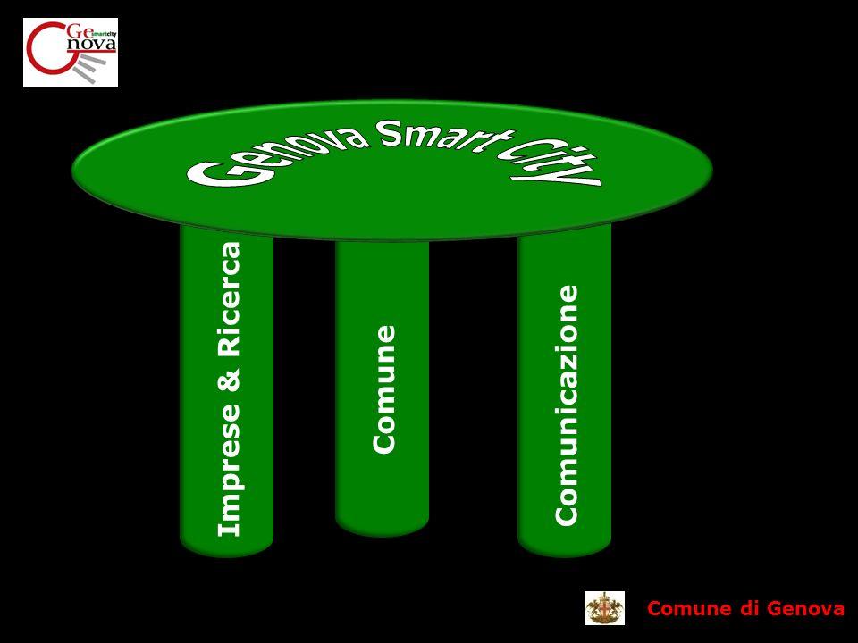 Comune di Genova Imprese & Ricerca Comune Comunicazione