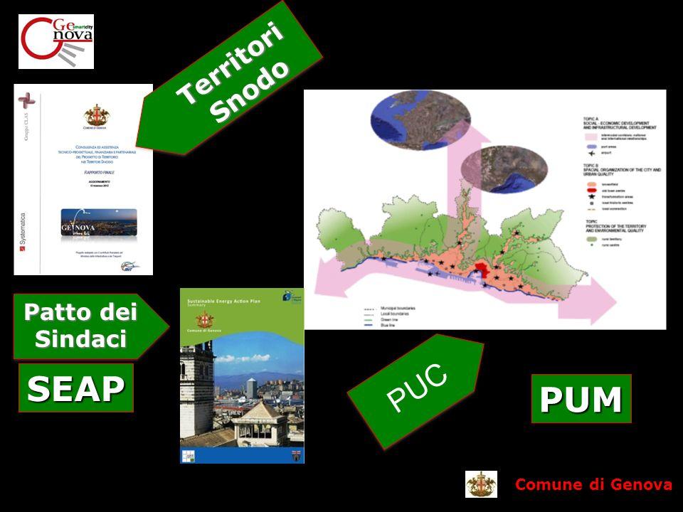 Comune di Genova Patto dei Sindaci SEAP Territori Snodo PUC PUM