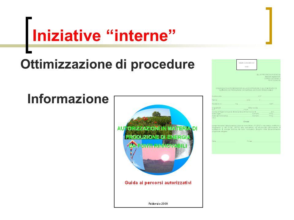 Iniziative interne Ottimizzazione di procedure Informazione