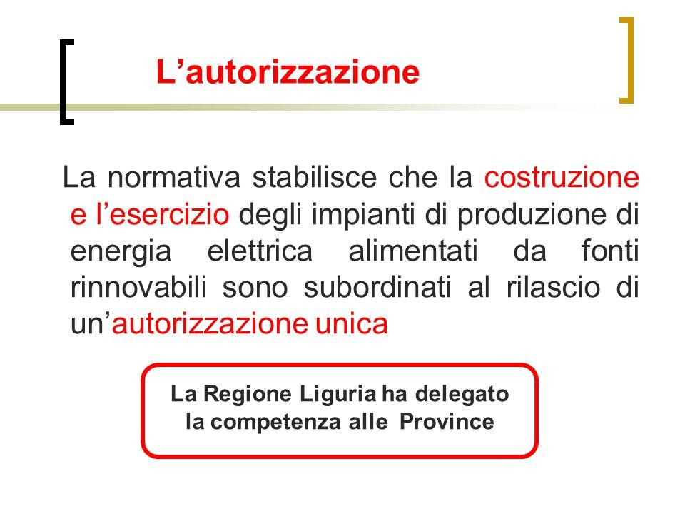Lautorizzazione La normativa stabilisce che la costruzione e lesercizio degli impianti di produzione di energia elettrica alimentati da fonti rinnovabili sono subordinati al rilascio di unautorizzazione unica La Regione Liguria ha delegato la competenza alle Province