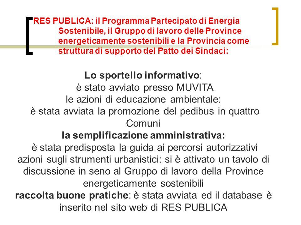 RES PUBLICA: il Programma Partecipato di Energia Sostenibile, il Gruppo di lavoro delle Province energeticamente sostenibili e la Provincia come strut