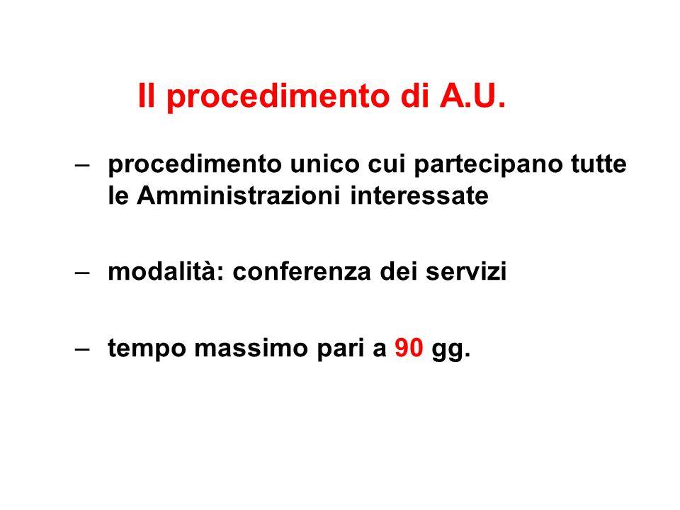 Il procedimento di A.U. –procedimento unico cui partecipano tutte le Amministrazioni interessate –modalità: conferenza dei servizi –tempo massimo pari