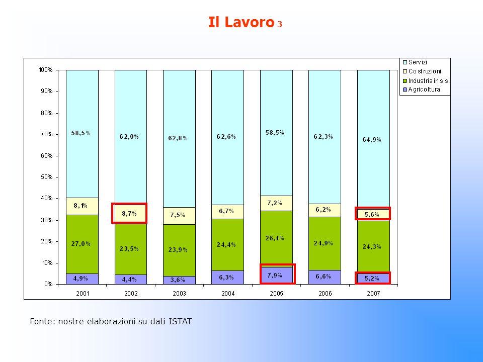 Il Lavoro 3 Fonte: nostre elaborazioni su dati ISTAT