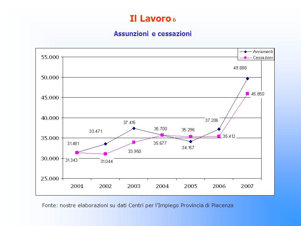 Il Lavoro 6 Assunzioni e cessazioni Fonte: nostre elaborazioni su dati Centri per lImpiego Provincia di Piacenza