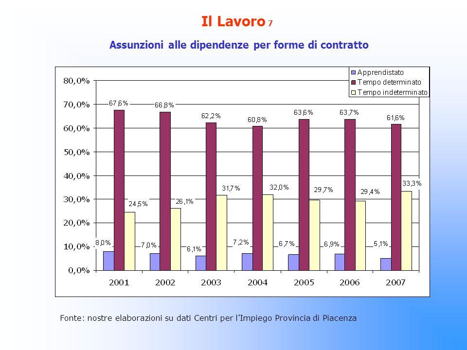 Il Lavoro 7 Assunzioni alle dipendenze per forme di contratto Fonte: nostre elaborazioni su dati Centri per lImpiego Provincia di Piacenza