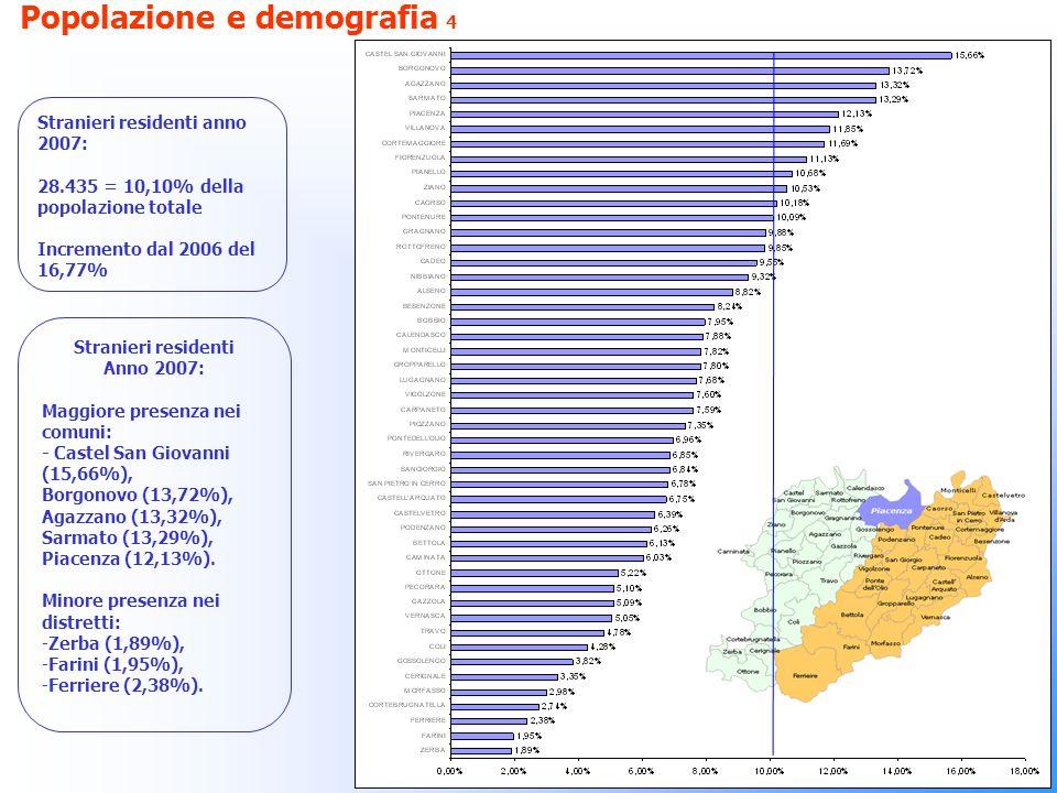 Il Lavoro 2 Fonte: nostre elaborazioni su dati ISTAT Occupati dipendenti e indipendenti per settori in Provincia di Piacenza