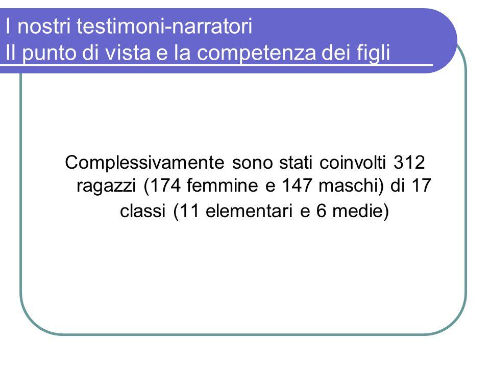 I nostri testimoni-narratori Il punto di vista e la competenza dei figli Complessivamente sono stati coinvolti 312 ragazzi (174 femmine e 147 maschi)