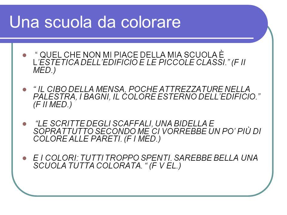 Una scuola da colorare QUEL CHE NON MI PIACE DELLA MIA SCUOLA È LESTETICA DELLEDIFICIO E LE PICCOLE CLASSI. (F II MED.) IL CIBO DELLA MENSA, POCHE ATT
