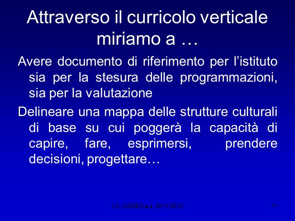 I.C. CADEO a.s. 2011/201211 Attraverso il curricolo verticale miriamo a … Avere documento di riferimento per listituto sia per la stesura delle progra