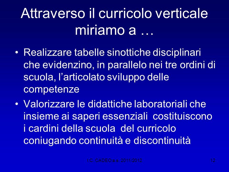 I.C. CADEO a.s. 2011/201212 Attraverso il curricolo verticale miriamo a … Realizzare tabelle sinottiche disciplinari che evidenzino, in parallelo nei