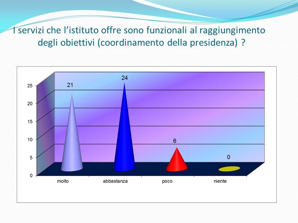 I servizi che listituto offre sono funzionali al raggiungimento degli obiettivi (coordinamento della presidenza)
