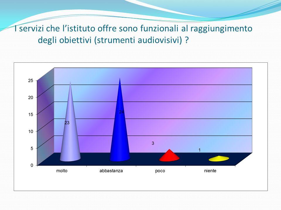 I servizi che listituto offre sono funzionali al raggiungimento degli obiettivi (strumenti audiovisivi)