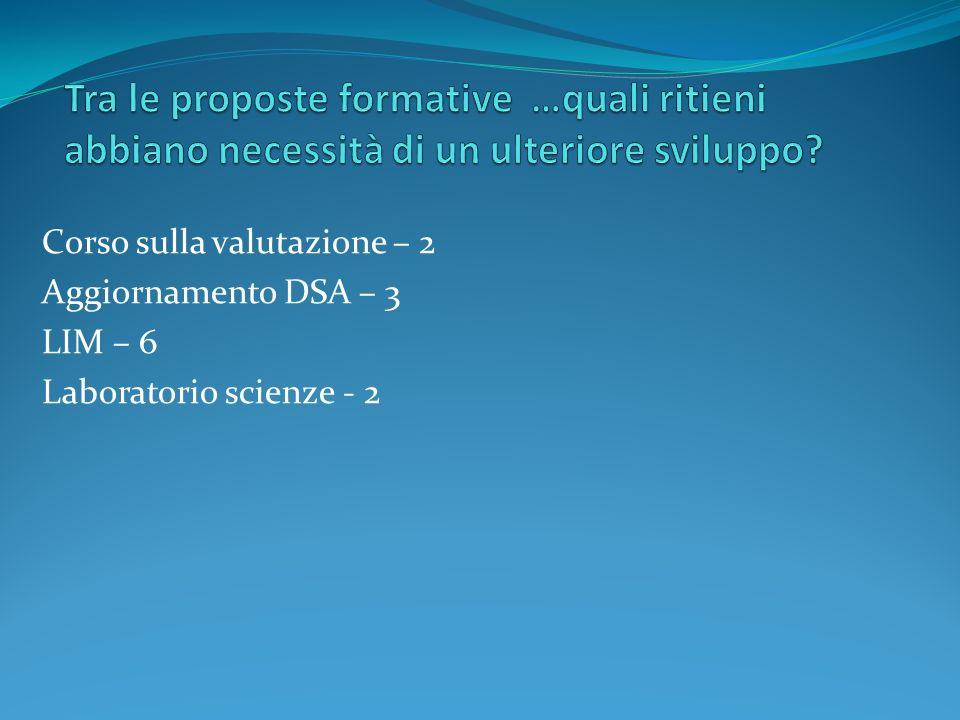 Corso sulla valutazione – 2 Aggiornamento DSA – 3 LIM – 6 Laboratorio scienze - 2