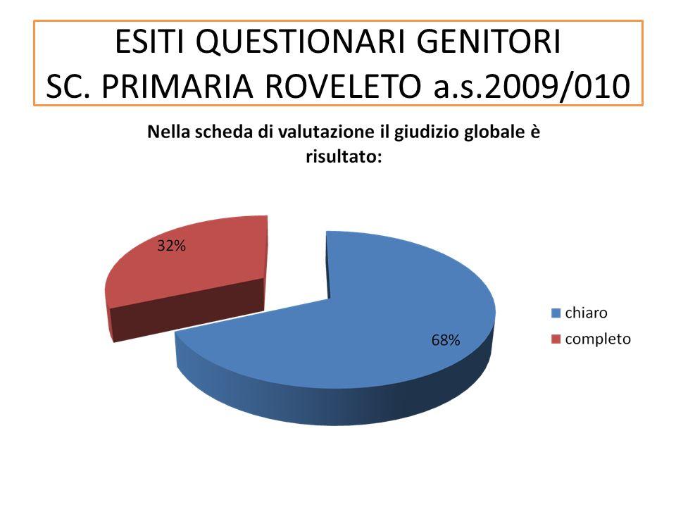 ESITI QUESTIONARI GENITORI SC. PRIMARIA ROVELETO a.s.2009/010