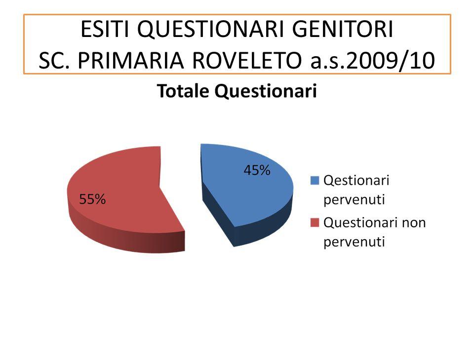 ESITI QUESTIONARI GENITORI SC. PRIMARIA ROVELETO a.s.2009/10