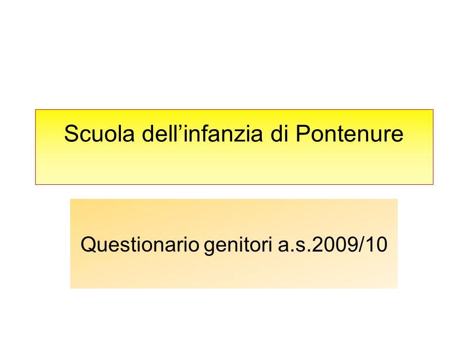 Scuola dellinfanzia di Pontenure Questionario genitori a.s.2009/10