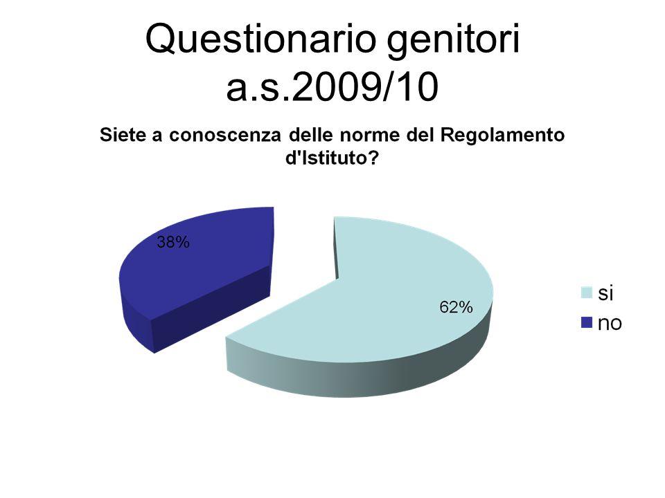 Questionario genitori a.s.2009/10