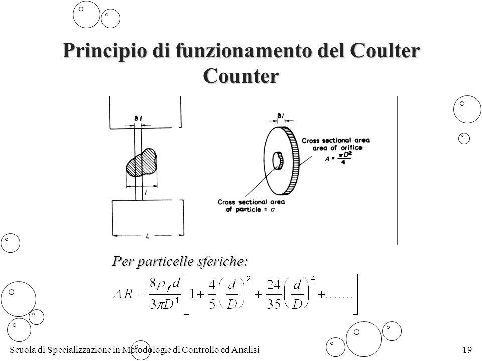Scuola di Specializzazione in Metodologie di Controllo ed Analisi19 Principio di funzionamento del Coulter Counter Per particelle sferiche: