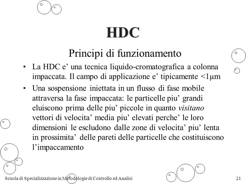 Scuola di Specializzazione in Metodologie di Controllo ed Analisi21 HDC Principi di funzionamento La HDC e una tecnica liquido-cromatografica a colonna impaccata.