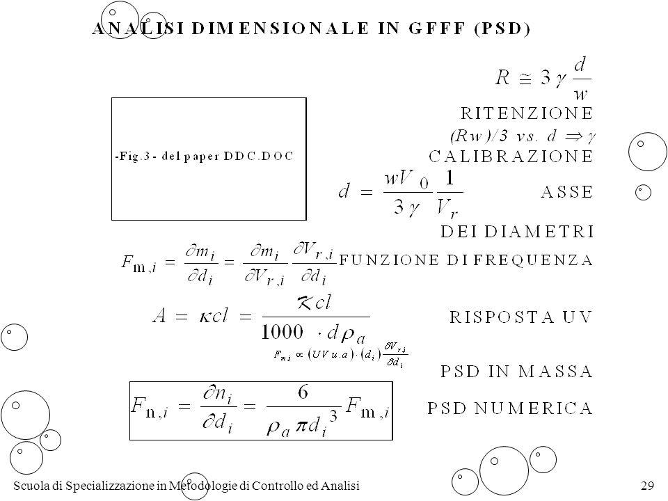 Scuola di Specializzazione in Metodologie di Controllo ed Analisi29