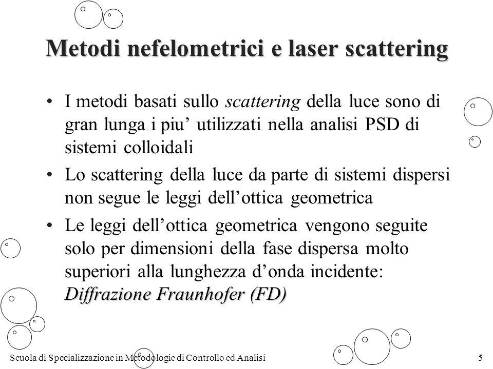 Scuola di Specializzazione in Metodologie di Controllo ed Analisi5 Metodi nefelometrici e laser scattering I metodi basati sullo scattering della luce sono di gran lunga i piu utilizzati nella analisi PSD di sistemi colloidali Lo scattering della luce da parte di sistemi dispersi non segue le leggi dellottica geometrica Diffrazione Fraunhofer (FD)Le leggi dellottica geometrica vengono seguite solo per dimensioni della fase dispersa molto superiori alla lunghezza donda incidente: Diffrazione Fraunhofer (FD)
