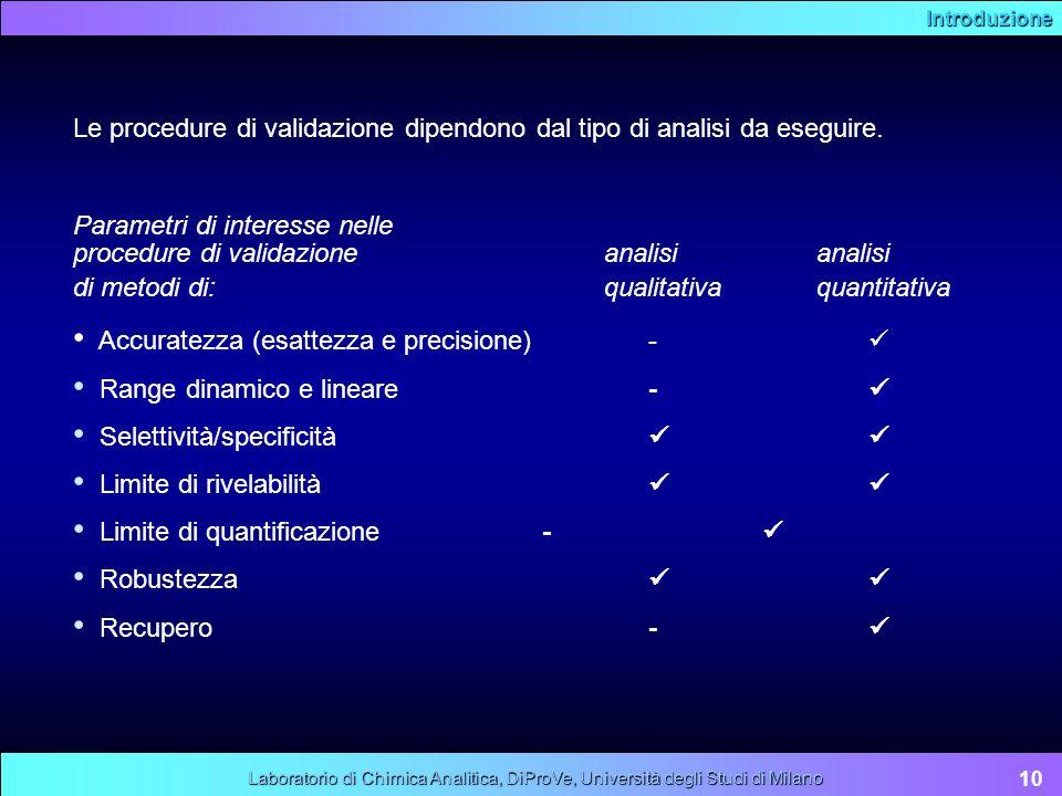 Le procedure di validazione dipendono dal tipo di analisi da eseguire. Parametri di interesse nelle procedure di validazione analisianalisi di metodi