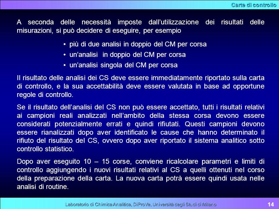 Carte di controllo 14 Laboratorio di Chimica Analitica, DiProVe, Università degli Studi di Milano A seconda delle necessità imposte dallutilizzazione