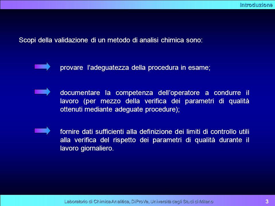 Scopi della validazione di un metodo di analisi chimica sono:Introduzione 3 Laboratorio di Chimica Analitica, DiProVe, Università degli Studi di Milan