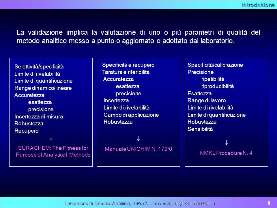 Carte delle differenze 20 Laboratorio di Chimica Analitica, DiProVe, Università degli Studi di Milano Per costruire la carta-D, il campione di controllo (simile ai campioni in esame) deve essere analizzato n volte (n 2) nel corso di ogni gruppo di analisi sui campioni reali.