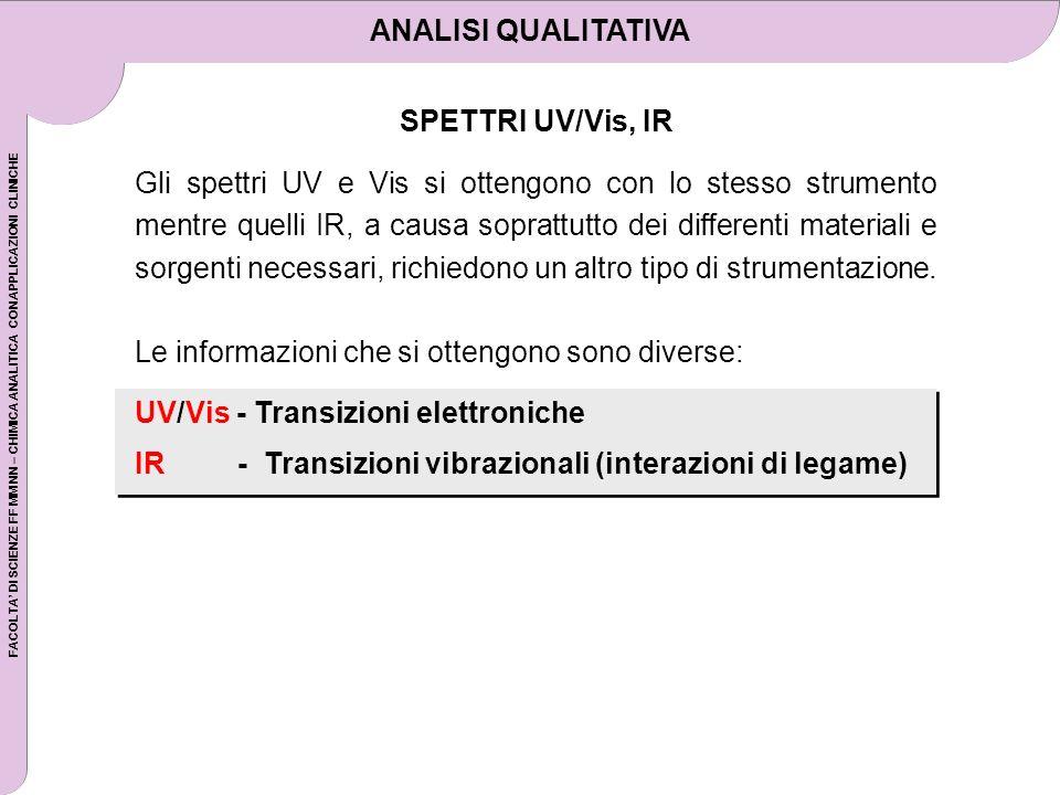 FACOLTA DI SCIENZE FF MM NN – CHIMICA ANALITICA CON APPLICAZIONI CLINICHE UV/Vis - Transizioni elettroniche IR - Transizioni vibrazionali (interazioni