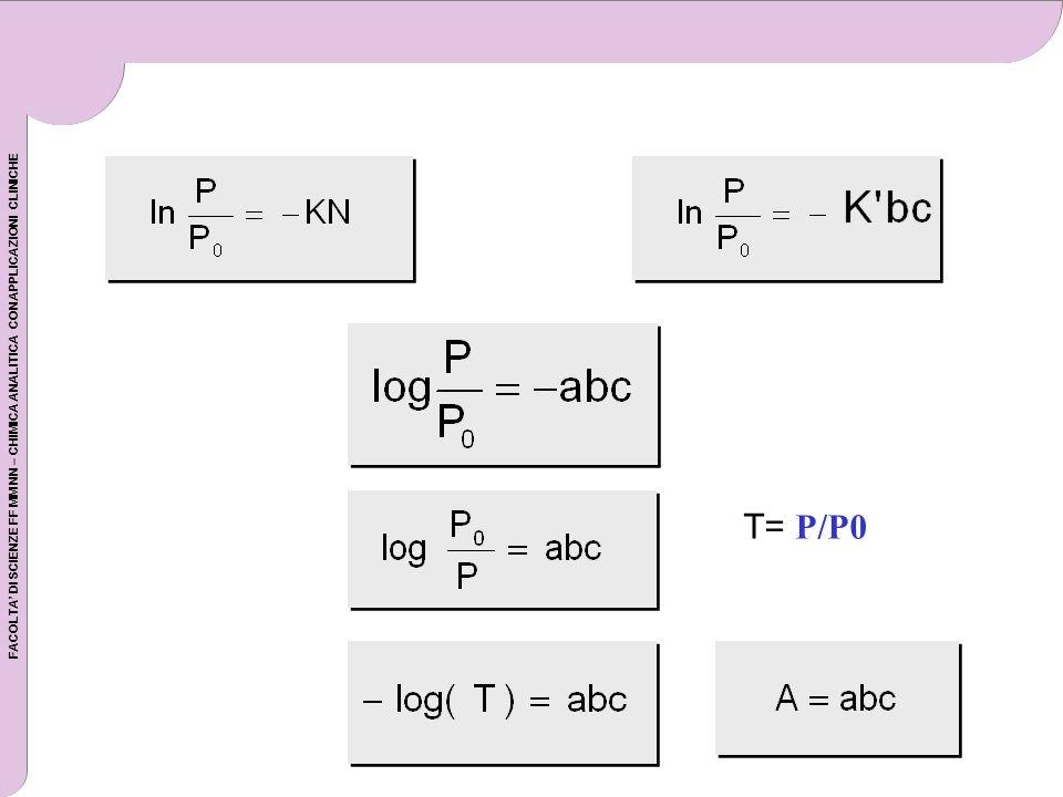 FACOLTA DI SCIENZE FF MM NN – CHIMICA ANALITICA CON APPLICAZIONI CLINICHE T= P/P0