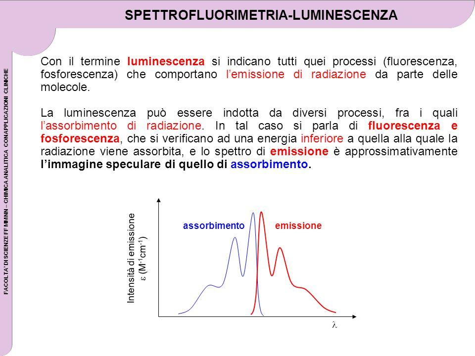 FACOLTA DI SCIENZE FF MM NN – CHIMICA ANALITICA CON APPLICAZIONI CLINICHE Con il termine luminescenza si indicano tutti quei processi (fluorescenza, f