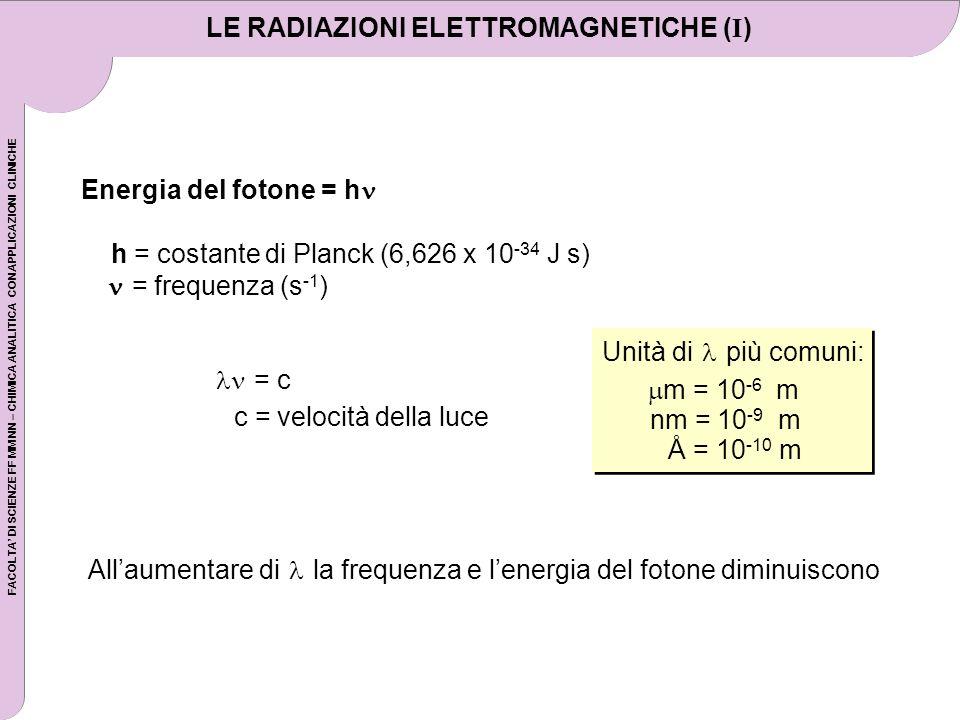 FACOLTA DI SCIENZE FF MM NN – CHIMICA ANALITICA CON APPLICAZIONI CLINICHE LE RADIAZIONI ELETTROMAGNETICHE ( I ) Energia del fotone = h h = costante di