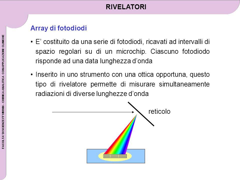 FACOLTA DI SCIENZE FF MM NN – CHIMICA ANALITICA CON APPLICAZIONI CLINICHE RIVELATORI Array di fotodiodi E costituito da una serie di fotodiodi, ricava