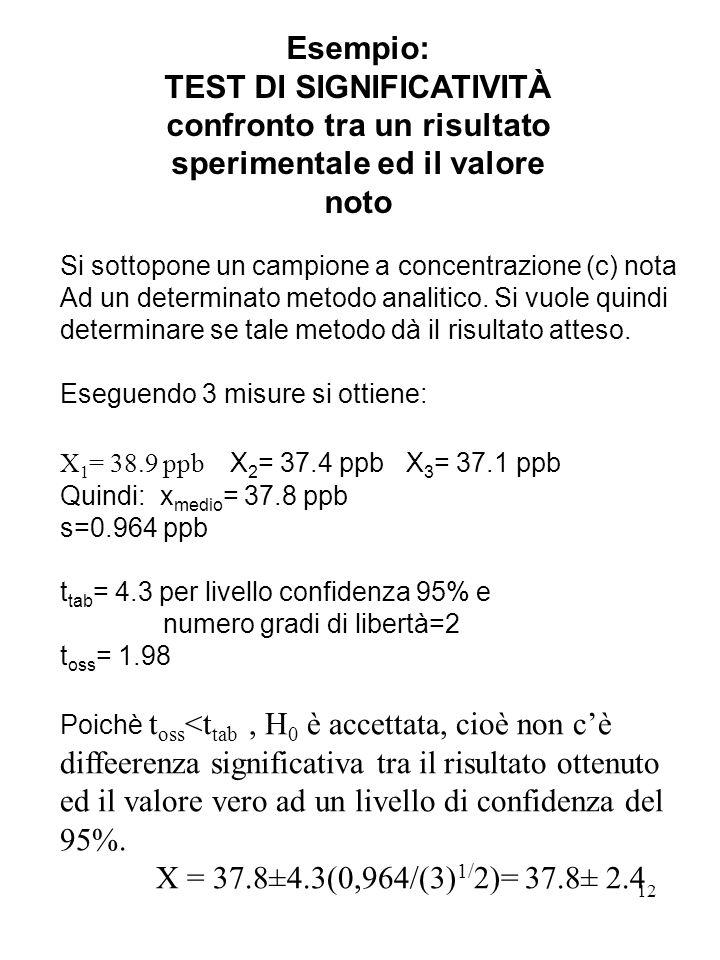 12 Esempio: TEST DI SIGNIFICATIVITÀ confronto tra un risultato sperimentale ed il valore noto Si sottopone un campione a concentrazione (c) nota Ad un