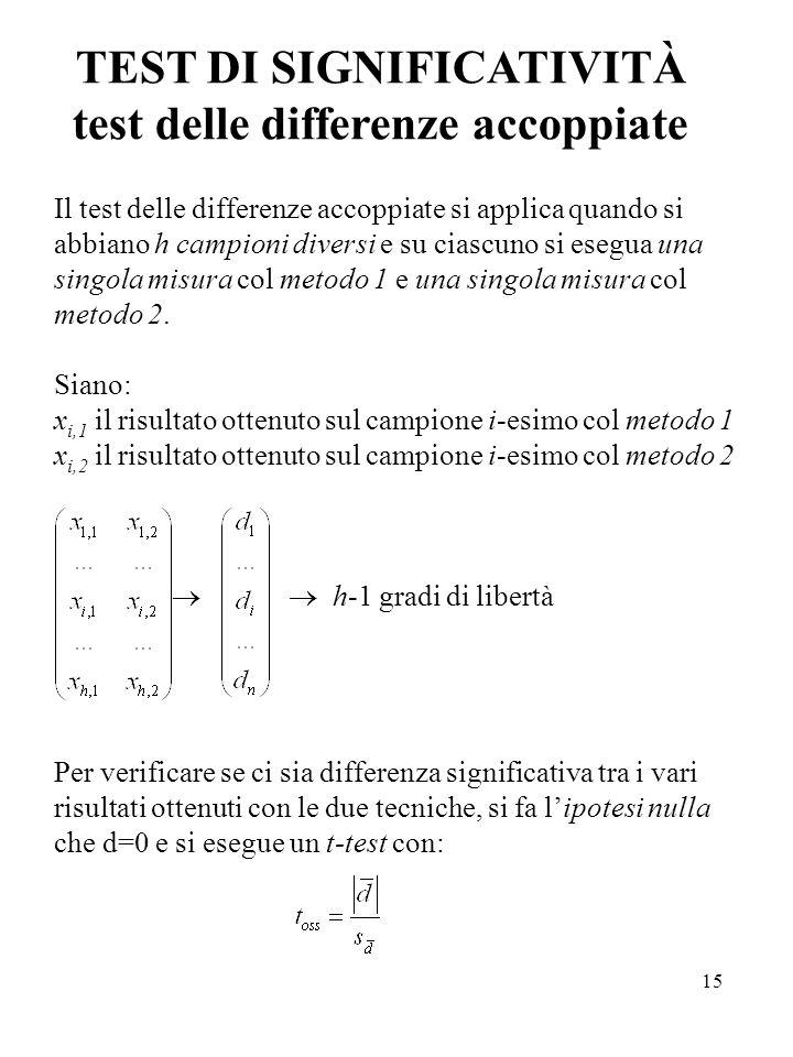 15 Il test delle differenze accoppiate si applica quando si abbiano h campioni diversi e su ciascuno si esegua una singola misura col metodo 1 e una s